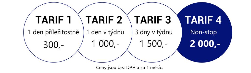 tarify